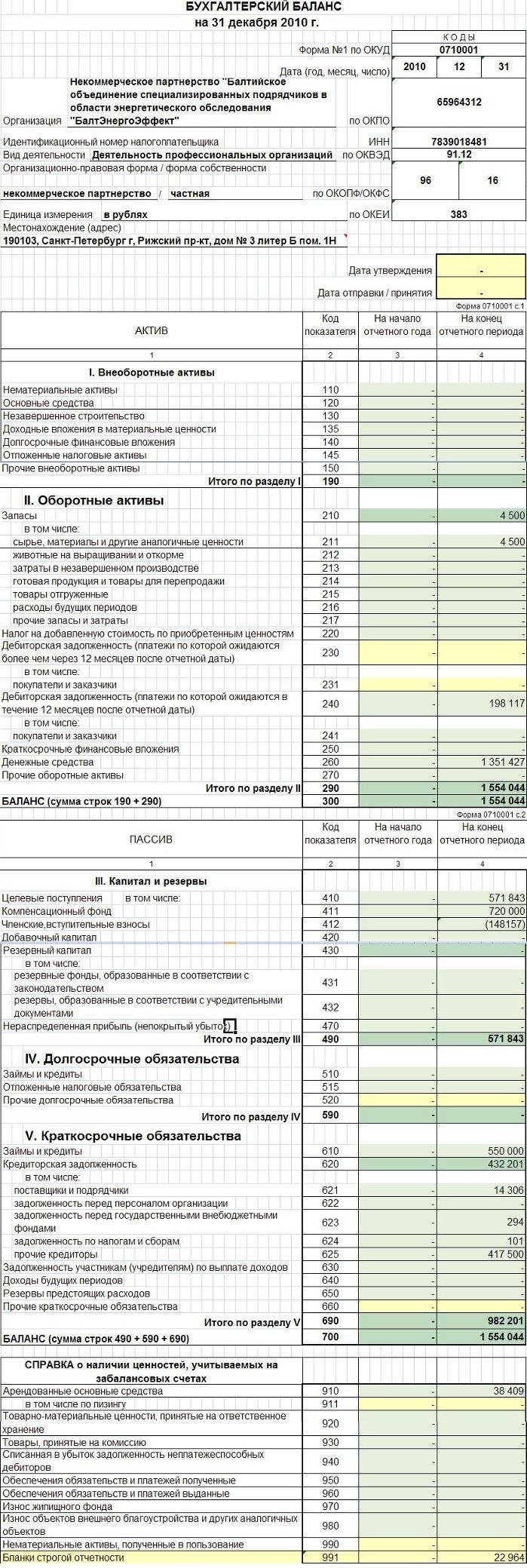 подал бухгалтерский баланс предприятия заполненный пример 2014 образец Украине